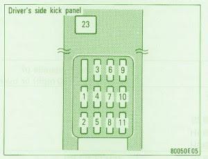1992 toyota corolla fuse box diagram