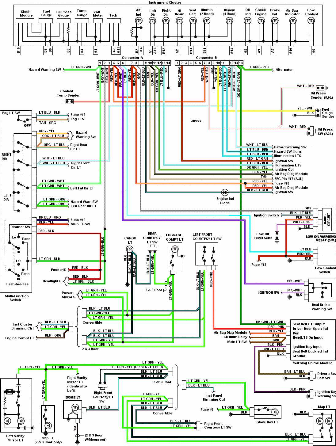 90 Mustang Wiring Diagram - Wiring Diagram Write