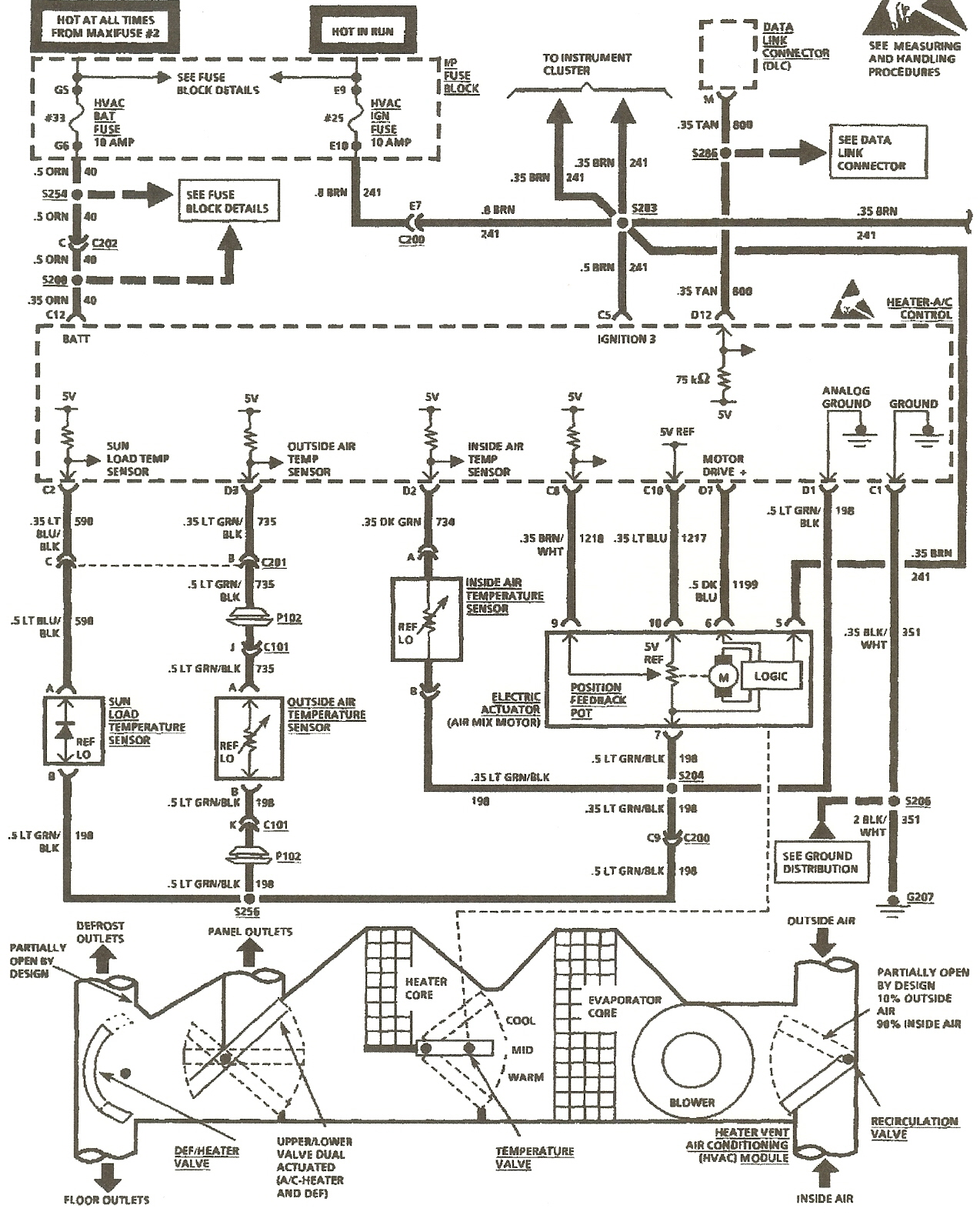Lovely 1999 Cadillac Deville Wiring Diagram Gallery Electrical