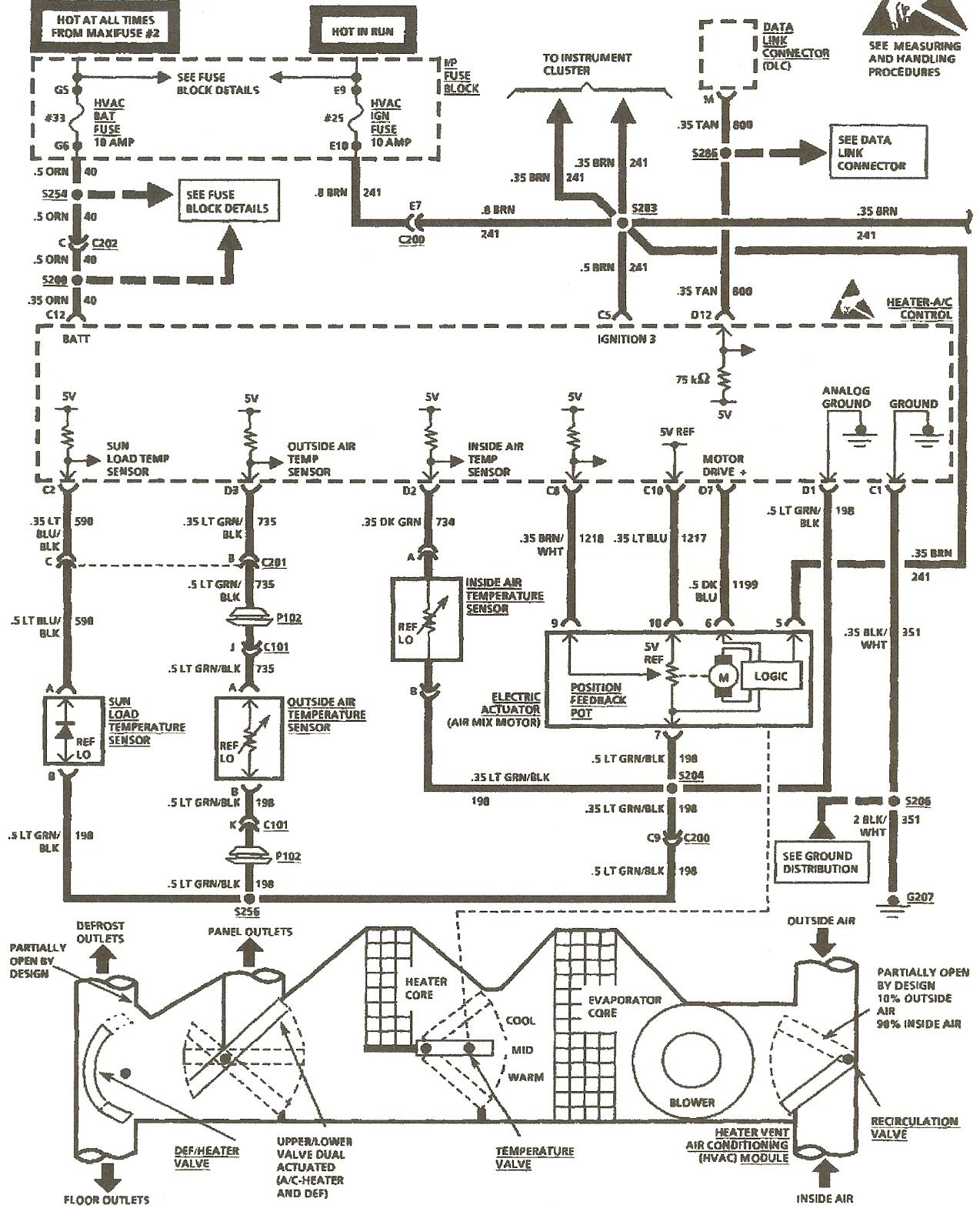 93 jeep cherokee fuse diagram 1993 jeep cherokee fuse box diagram image details  1993 jeep cherokee fuse box diagram