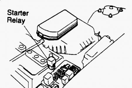 Toyota Camry Starter Relay