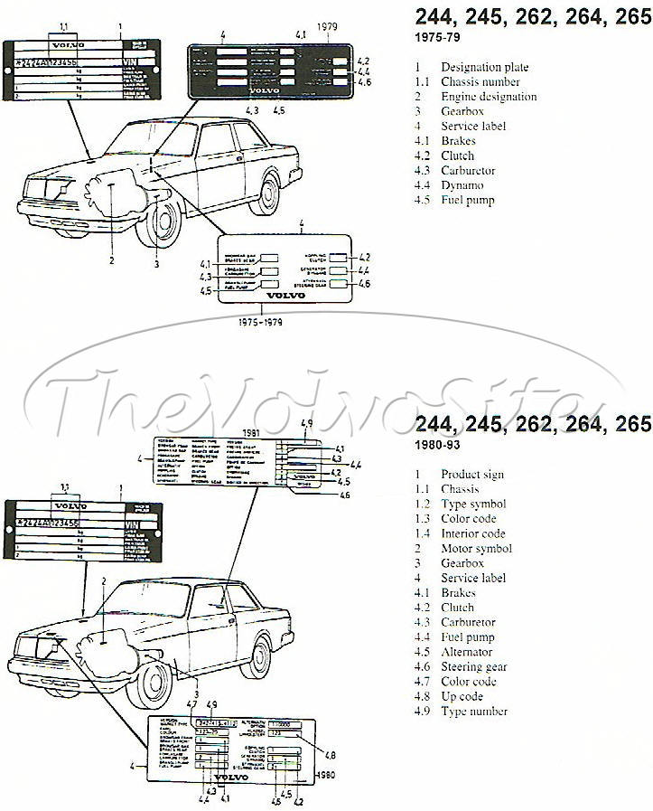 1993 volvo 240 wiringdiagram RwoJHHZ yr07 volvo fuse box volvo schematics and wiring diagrams 92 Volvo 240 Fuse Box at soozxer.org