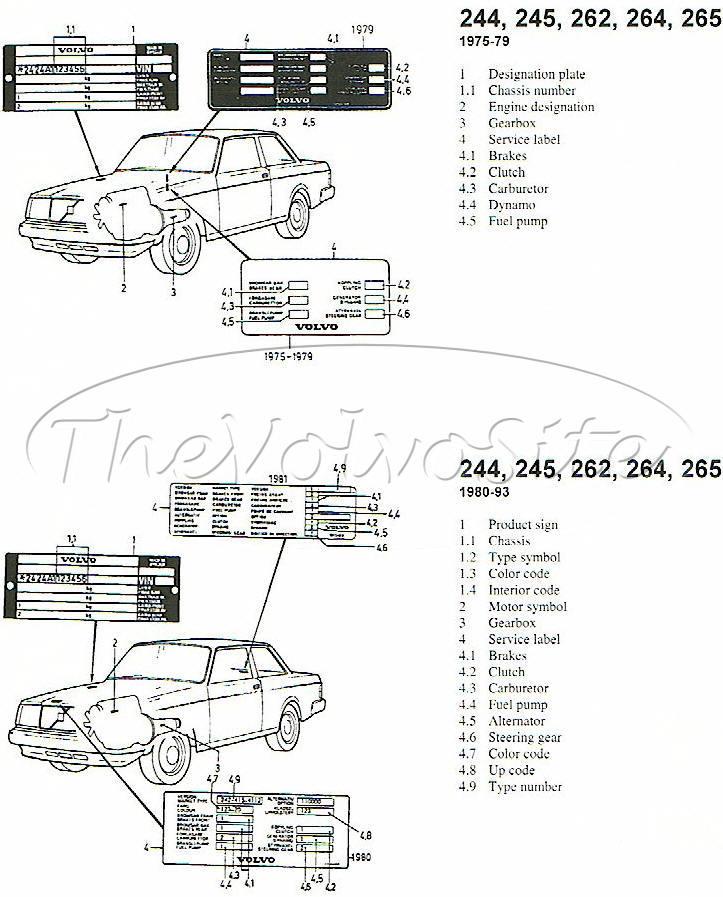 1993 volvo 240 wiringdiagram