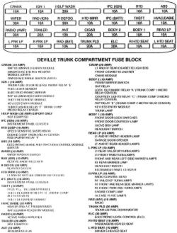 1992 Cadillac Brougham Wiring Diagram - 2006 Silverado Fuse Box Location  for Wiring Diagram SchematicsWiring Diagram Schematics