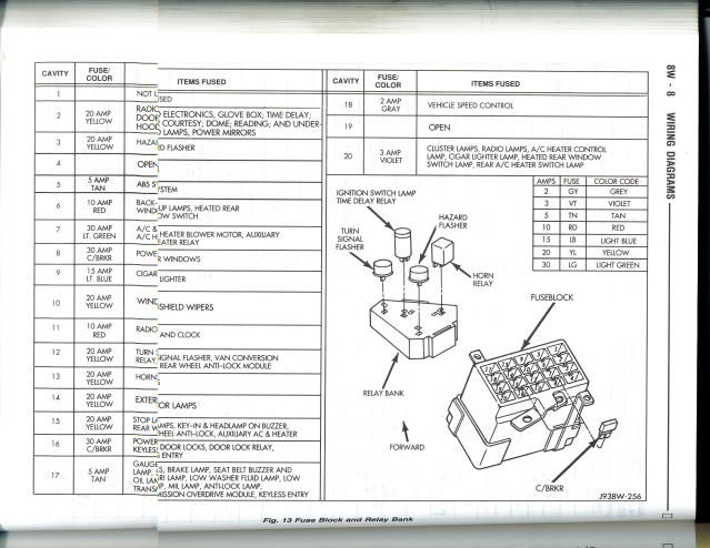 1994 dodge ram 1500 fuse box diagram pWtMIKs 2013 dodge ram 1500 fuse box diagram dodge wiring diagrams for 2006 Dodge Grand Caravan Fuse Box Diagram at soozxer.org