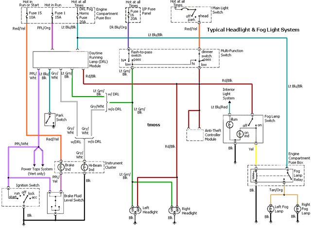 wiring diagram 2006 ford mustang the wiring diagram 2006 ford f150 headlight wiring diagram digitalweb wiring diagram
