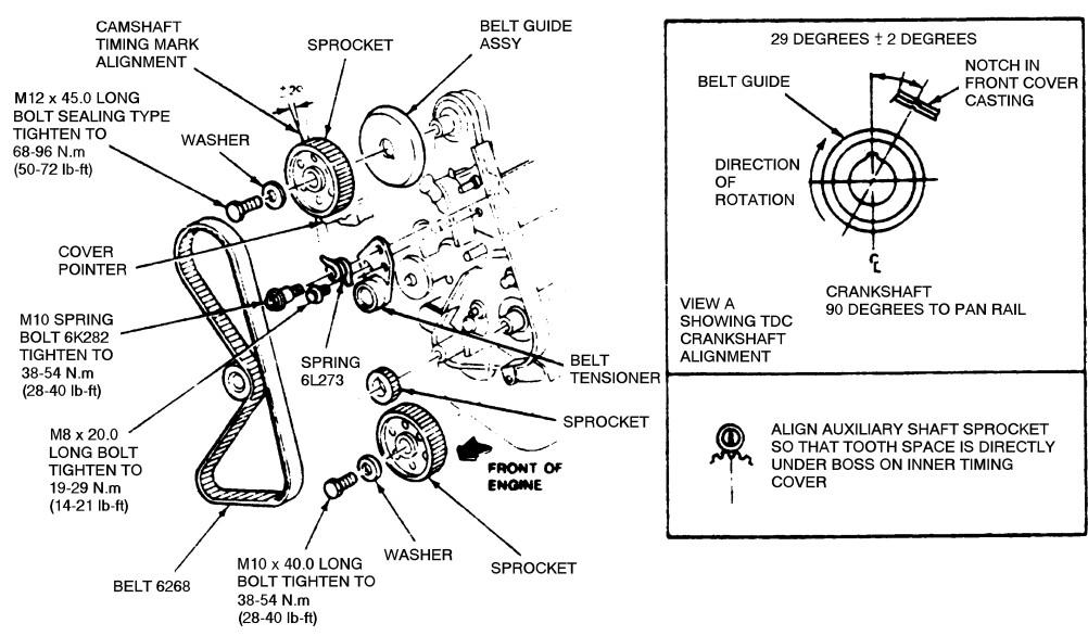 1994 Ford Ranger 2.3 Timing Marks