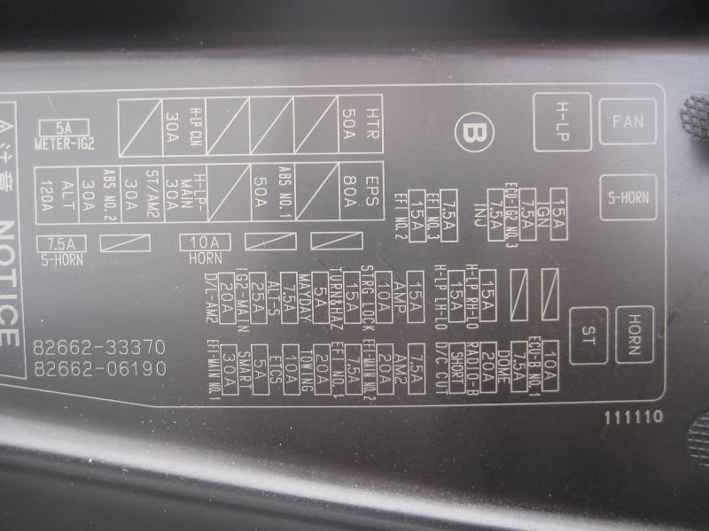 2019 Toyota Camry Fuse Box Diagram