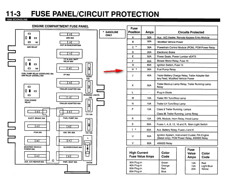 02 ford e350 fuse box repair manual 2002 Ford Windstar Fuse Box Diagram
