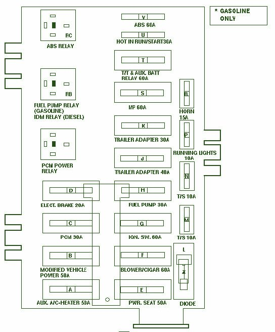 1995 ford ranger fuse box diagram image details  1995 ford e350 fuse box diagram #14