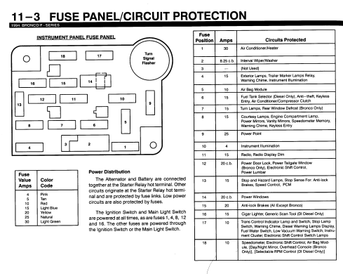 1995 ford taurus fuse box diagram IyoERsH 95 taurus fuse box diagram 95 wiring diagrams collection House Fuse Box Location at gsmx.co