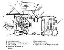 1995 ford taurus fuse panel diagram