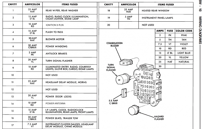 1995 jeep cherokee fuse box diagram LVgtzkq jeep cherokee fuse panel 1999 wiring diagram simonand 1999 jeep cherokee fuse box at edmiracle.co
