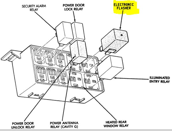 Wiring Diagram As Well Jeep Wrangler Tj also 6fsmy Jeep Cherokee 1996 Jeep Cherokee Sport Xj Door also Condenser Fan Motor Wiring Diagram in addition 1995 Jeep Wrangler Fuse Box Diagram besides O2 Sensor Relay Fuse 65485. on 1998 jeep cherokee fuse box diagram layout
