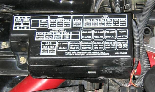 1996 mitsubishi eclipse fuse box diagram image details 1995 mitsubishi eclipse fuse box diagram