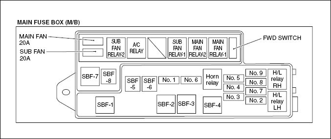 1995 subaru legacy fuse box diagram trusted wiring diagrams u2022 rh sivamuni com