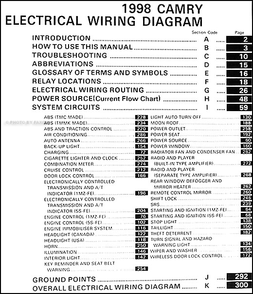 98 toyota camry wiring diagram basic guide wiring diagram u2022 rh desirehub co
