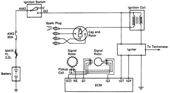 1995 toyota camry ignition wiring diagram dewWVMk 1995 toyota corolla headlight wiring diagram image details wiring diagram for a toyota corolla 1995 at fashall.co