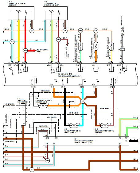 95 Gmc Ignition Wiring Schematic - Find Wiring Diagram •