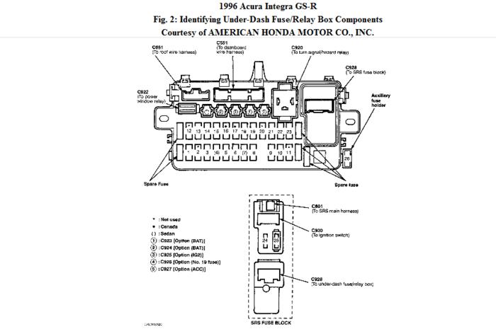 1996 acura integra fuse box diagram mtCDPbD interesting 1996 acura integra rs fuse box diagram ideas best