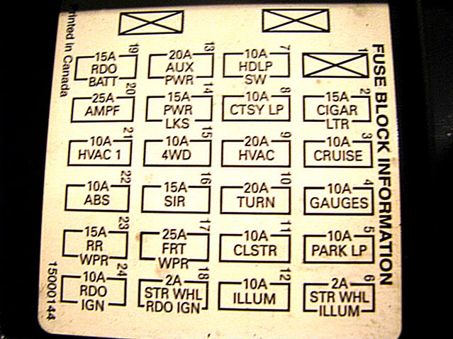 1997 chevy blazer fuse boxes 94 chevy s10 blazer fuse box diagram image details 1996 chevy blazer fuse box diagram