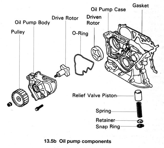 1996 Toyota Camry Engine Oil Pump Gasket L4 2.2 (Ishino Stone)