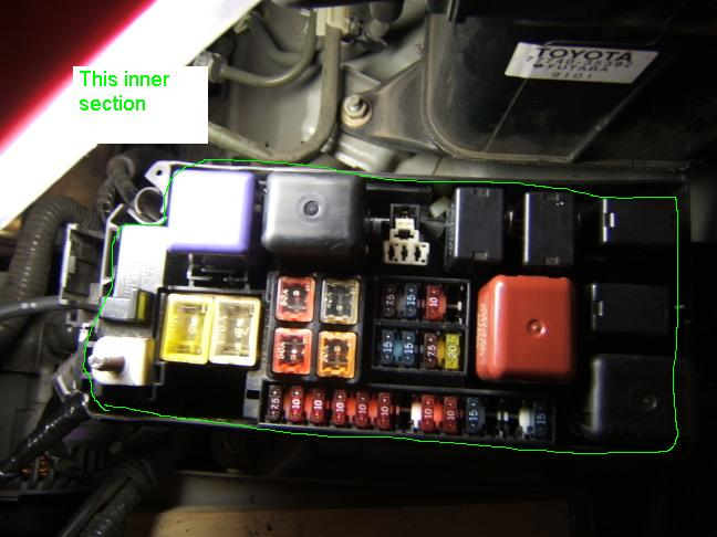 2002 Toyota Camry Relay Box Diagram additionally ZVbVpf moreover 1988 Toyota Camry Wiring Diagram Sesapro   Simple Corolla Diagrams For 1998 besides KsEqLr in addition Athens Sparta Venn Diagram Exquisite Appearance Greek History Roman. on toyota tacoma fuse box diagram
