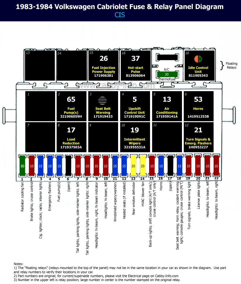 for a 97 golf fuse box automotive wiring diagram library u2022 rh seigokanengland co uk 97 vw jetta fuse diagram 97 jetta vr6 fuse diagram