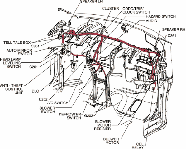 Jeep Turn Signal Flasher Location further 781131 Disconnected Ground Wire moreover 1998 Ford Windstar Starter Diagram further Fuse Box Diagram For A 98 Suburba likewise 97 Chevy Blazer Fuse Box. on chevy cavalier fuse box diagram