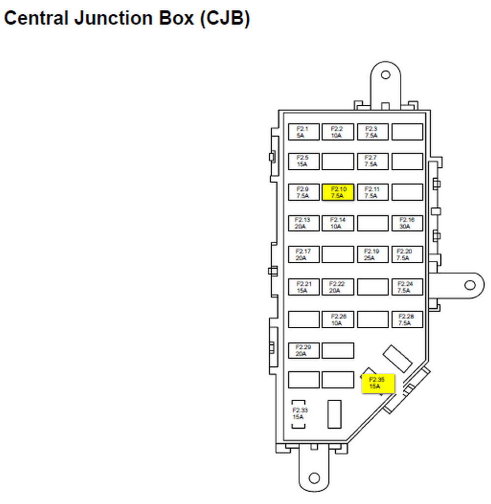 1997 Chevy Blazer Fuse Panel Diagram