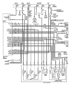 Superb 1997 S10 Starter Wiring Schematic Wiring Diagram Wiring Cloud Hisonuggs Outletorg