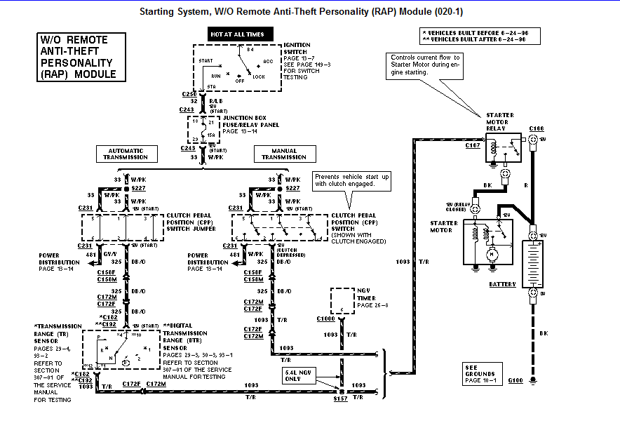 1990 Ford F150 Ignition Switch Wiring Diagram 1990 Ford F ...  F Starter Relay Wiring Diagram on