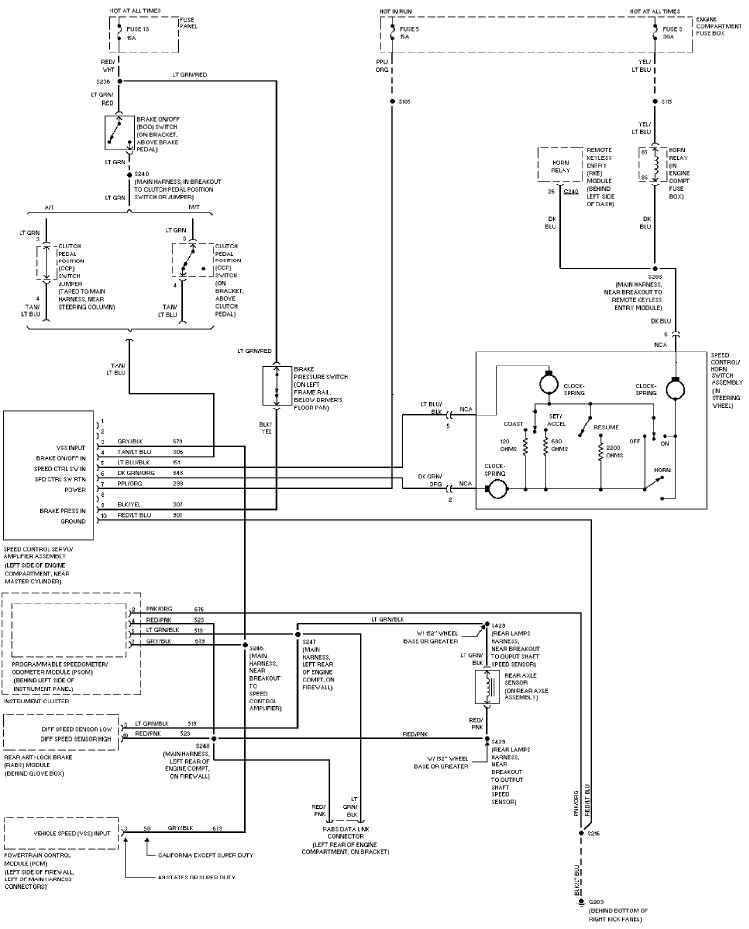 1999 Ford F 250 Tail Light Wiring Diagram Wiring Diagram Database