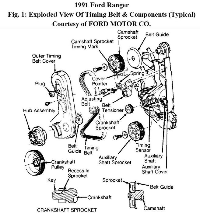 ford 2 3 timing marks diagram