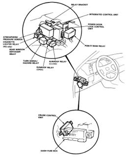 1997 Honda Accord Turn Signal Wiring Diagram