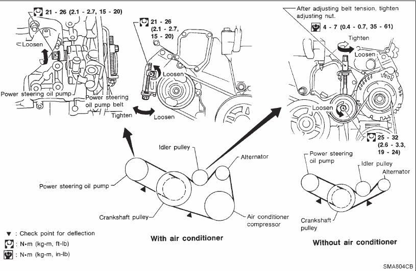 06 Pt Cruiser Fuse Box Diagram as well 1997 Subaru Legacy Interior Diagram together with 1995 Lincoln Town Car Fuse Box Diagram together with Isuzu Rodeo Car together with Mazda Protege Replacement Parts. on why does my air conditioner heater fan only work