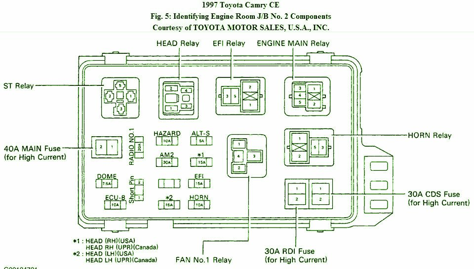 1997 toyota camry fuse box FSFUxSV 2001 toyota camry fuse box toyota wiring diagram instructions 2001 toyota camry interior fuse box diagram at bakdesigns.co