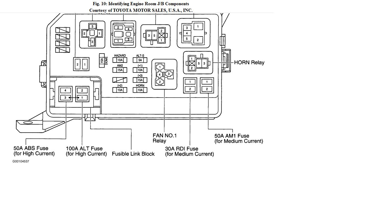 1992 Toyota Corolla Fuse Box Location - Wiring Block Diagram