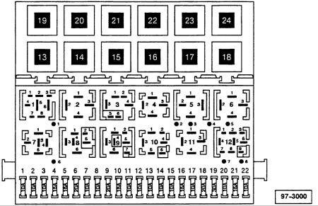1997 VW Jetta Fuse Box Diagram