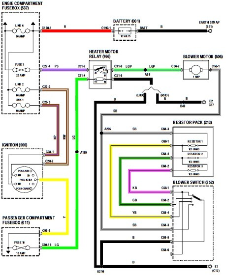 jeep wiring diagram wiring diagrams