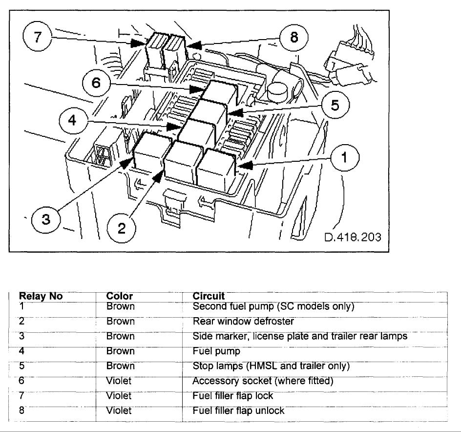 1998 Jaguar XJ8 Fuel Pump Relay Location