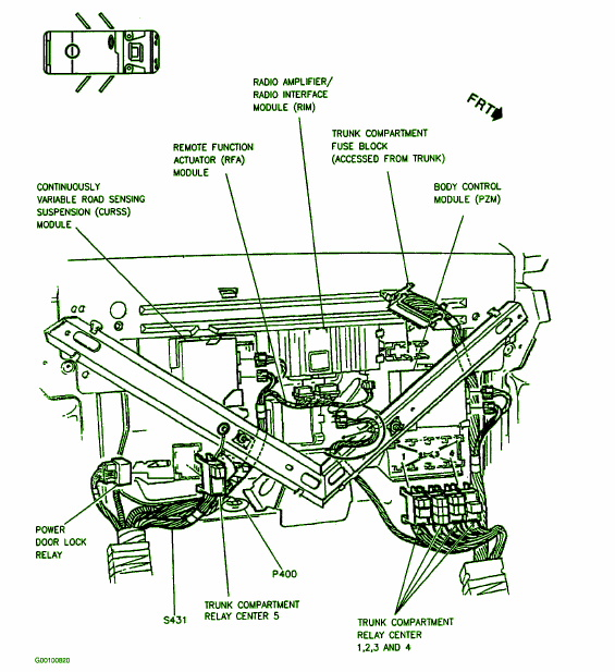 jaguar xk fuse box wiring diagrams