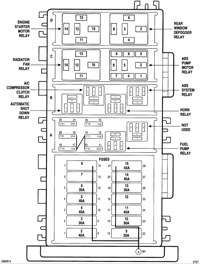 1998 Jeep Wrangler Fuse Panel Diagram Free Wiring For You Cherokee Box Origin Rh 6 2 3 Darklifezine De 25
