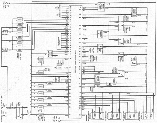 1966 lincoln continental wiring diagram schematic diagrams rh ogmconsulting co