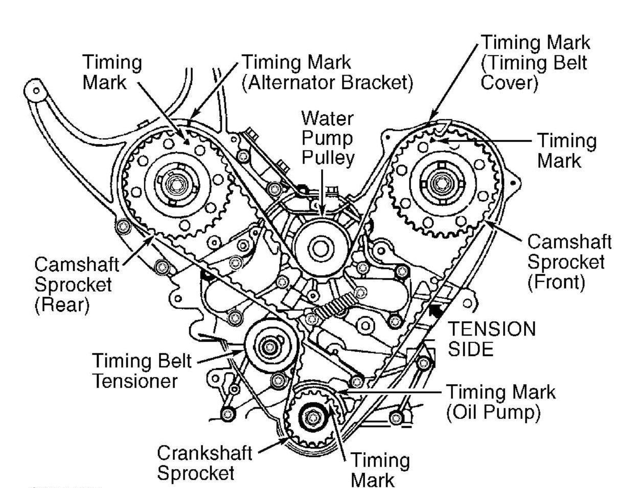 1998 Mitsubishi Galant 2 4 Timing Marks