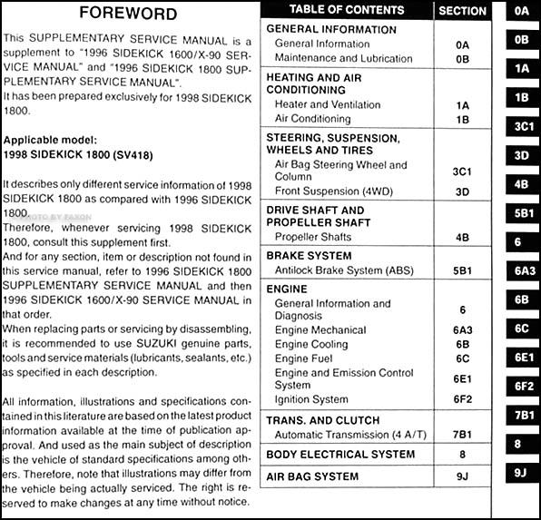 1998 Suzuki Sidekick Manual