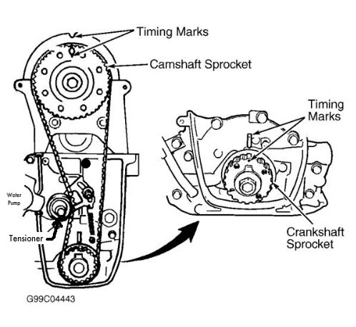 1998 Suzuki Sidekick Timing Marks