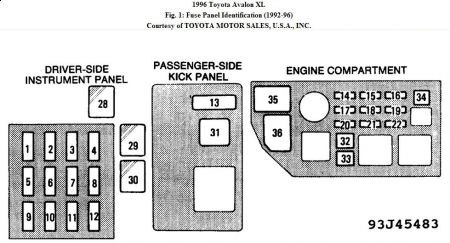 1998 toyota avalon fuse box diagram image details 1998 toyota avalon fuse box diagram