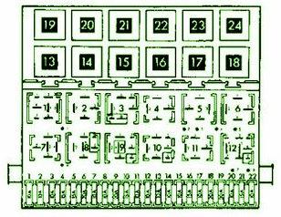 1998 vw jetta fuse box diagram