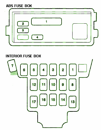 1999 Acura TL Fuse Box Diagram